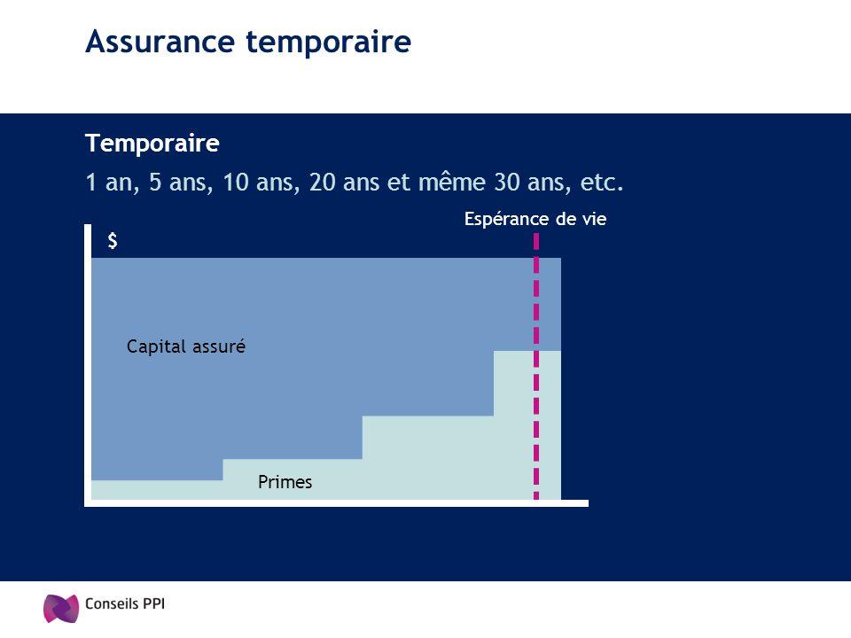 Assurance temporaire Temporaire 1 an, 5 ans, 10 ans, 20 ans et même 30 ans, etc. Espérance de vie Primes Capital assuré $