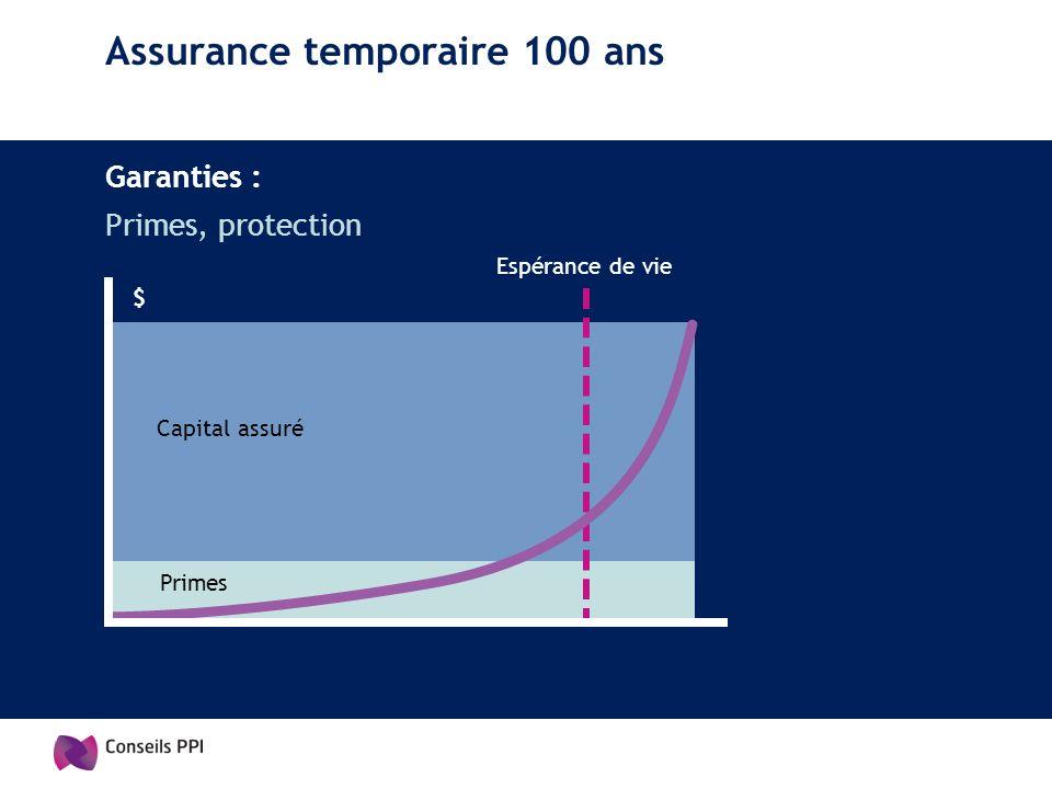Assurance temporaire 100 ans Garanties : Primes, protection Espérance de vie Primes Capital assuré $