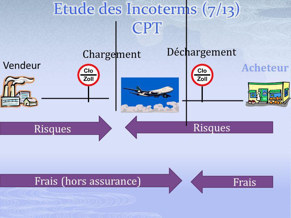 Vendeur Acheteur Frais (hors assurance) Risques Déchargement Risques Frais Chargement