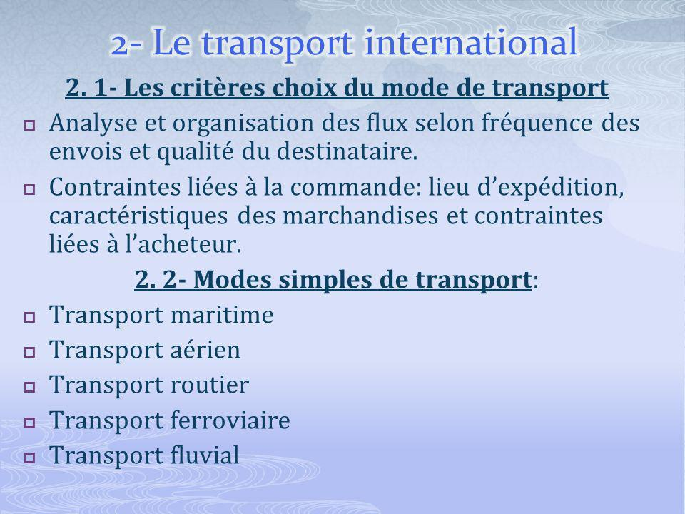 2. 1- Les critères choix du mode de transport Analyse et organisation des flux selon fréquence des envois et qualité du destinataire. Contraintes liée