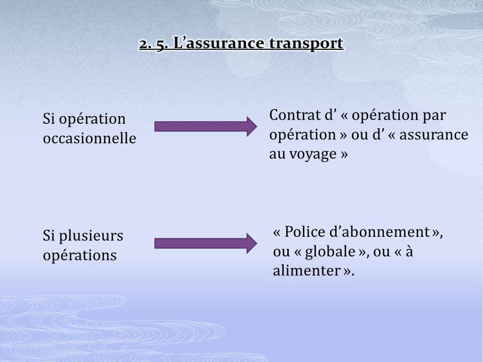 Si opération occasionnelle Contrat d « opération par opération » ou d « assurance au voyage » Si plusieurs opérations « Police dabonnement », ou « globale », ou « à alimenter ».