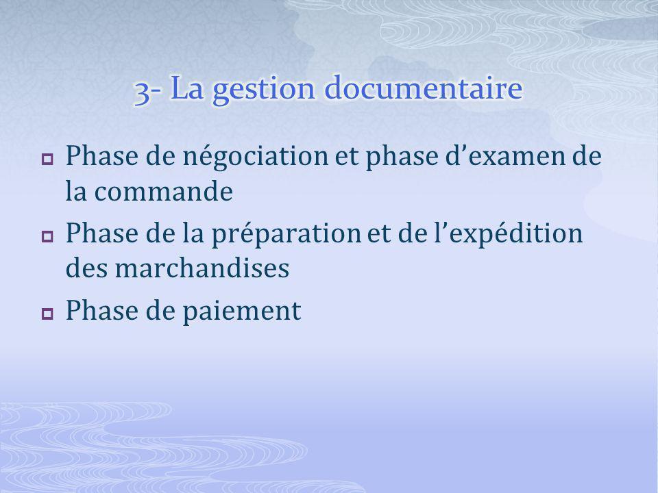 Phase de négociation et phase dexamen de la commande Phase de la préparation et de lexpédition des marchandises Phase de paiement