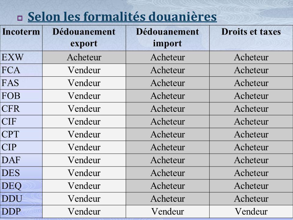 Selon les formalités douanières IncotermDédouanement export Dédouanement import Droits et taxes EXWAcheteur FCAVendeurAcheteur FASVendeurAcheteur FOBVendeurAcheteur CFRVendeurAcheteur CIFVendeurAcheteur CPTVendeurAcheteur CIPVendeurAcheteur DAFVendeurAcheteur DESVendeurAcheteur DEQVendeurAcheteur DDUVendeurAcheteur DDPVendeur