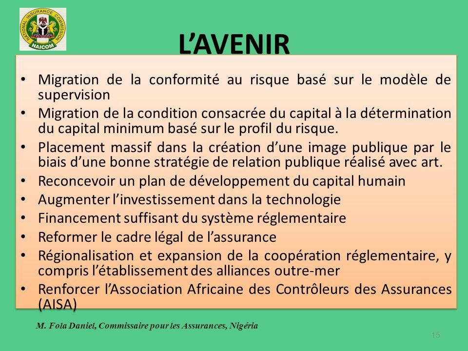 LAVENIR Migration de la conformité au risque basé sur le modèle de supervision Migration de la condition consacrée du capital à la détermination du capital minimum basé sur le profil du risque.