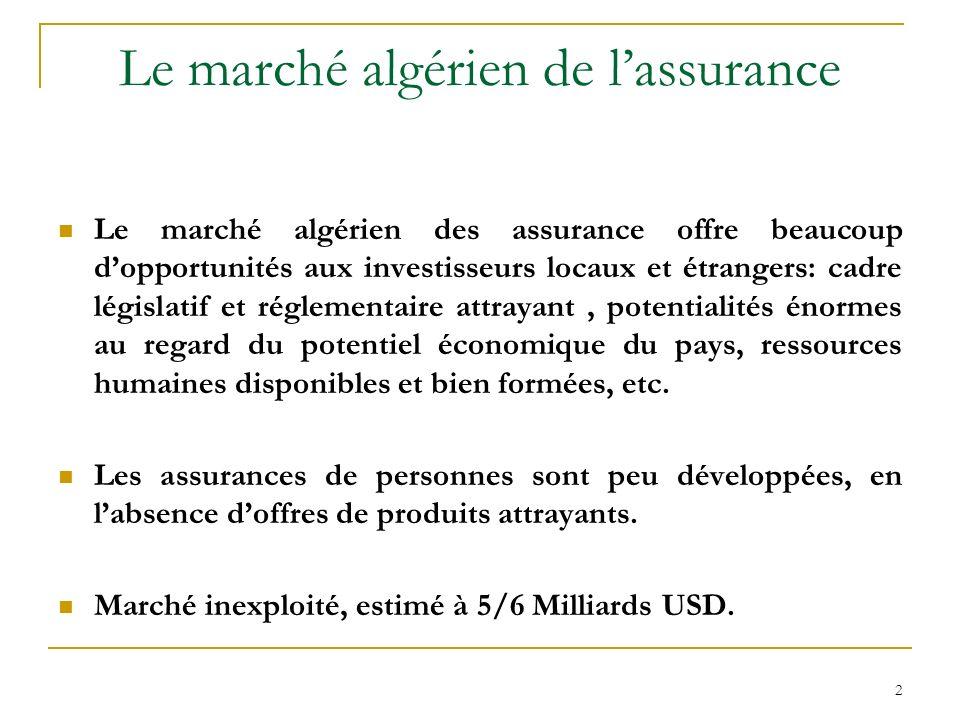 2 Le marché algérien de lassurance Le marché algérien des assurance offre beaucoup dopportunités aux investisseurs locaux et étrangers: cadre législat