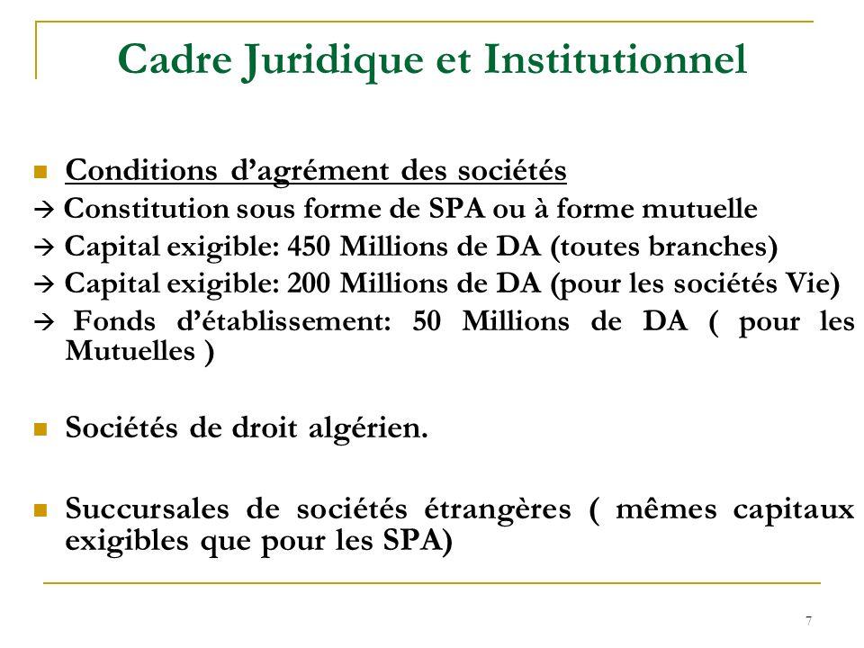 7 Cadre Juridique et Institutionnel Conditions dagrément des sociétés Constitution sous forme de SPA ou à forme mutuelle Capital exigible: 450 Million