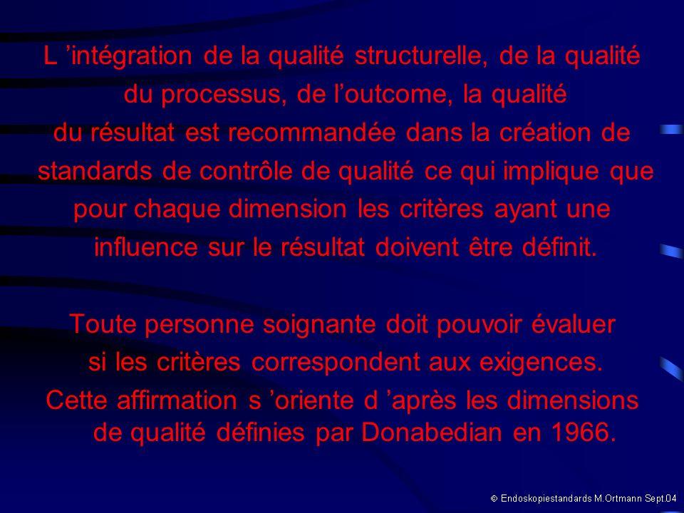 L intégration de la qualité structurelle, de la qualité du processus, de loutcome, la qualité du résultat est recommandée dans la création de standard