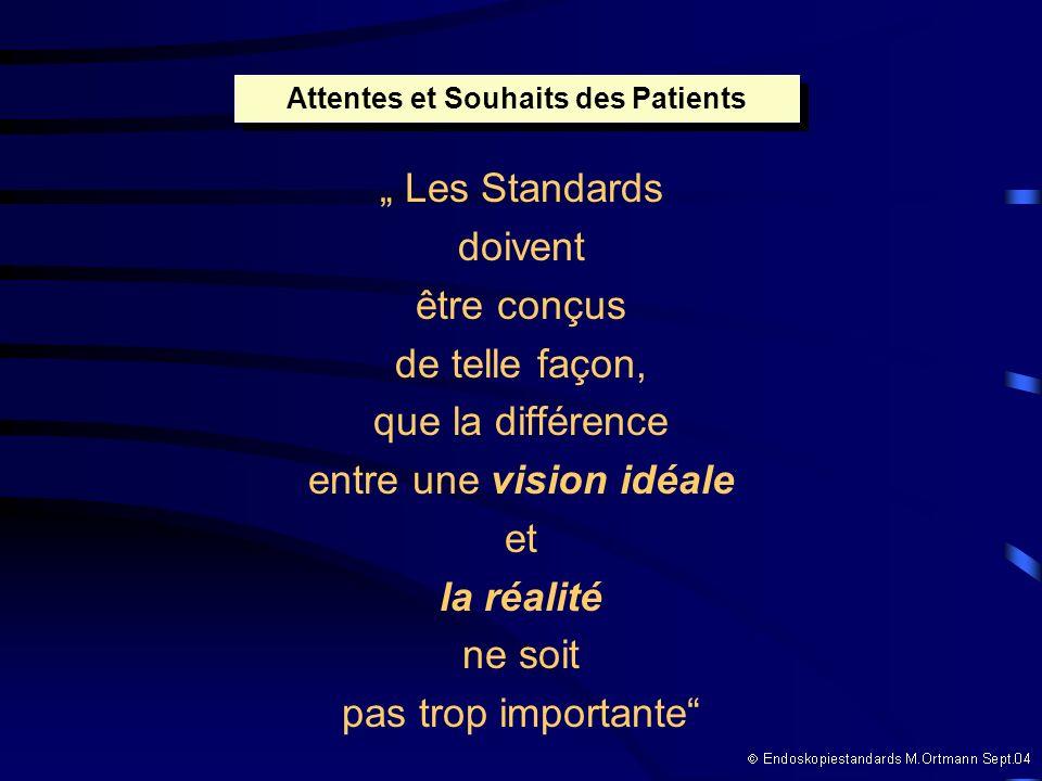 Les Standards doivent être conçus de telle façon, que la différence entre une vision idéale et la réalité ne soit pas trop importante Attentes et Souhaits des Patients