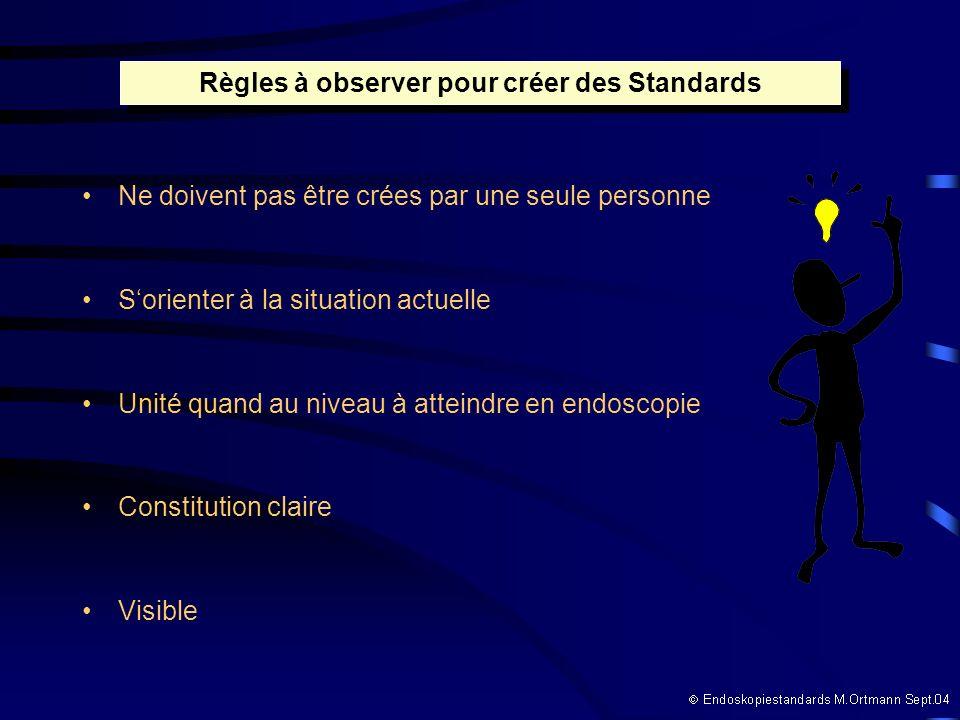 Ne doivent pas être crées par une seule personne Sorienter à la situation actuelle Unité quand au niveau à atteindre en endoscopie Constitution claire Visible Règles à observer pour créer des Standards