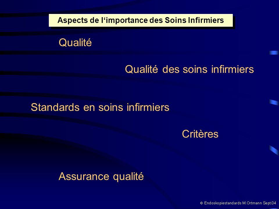Qualité Qualité des soins infirmiers Standards en soins infirmiers Critères Assurance qualité Aspects de limportance des Soins Infirmiers