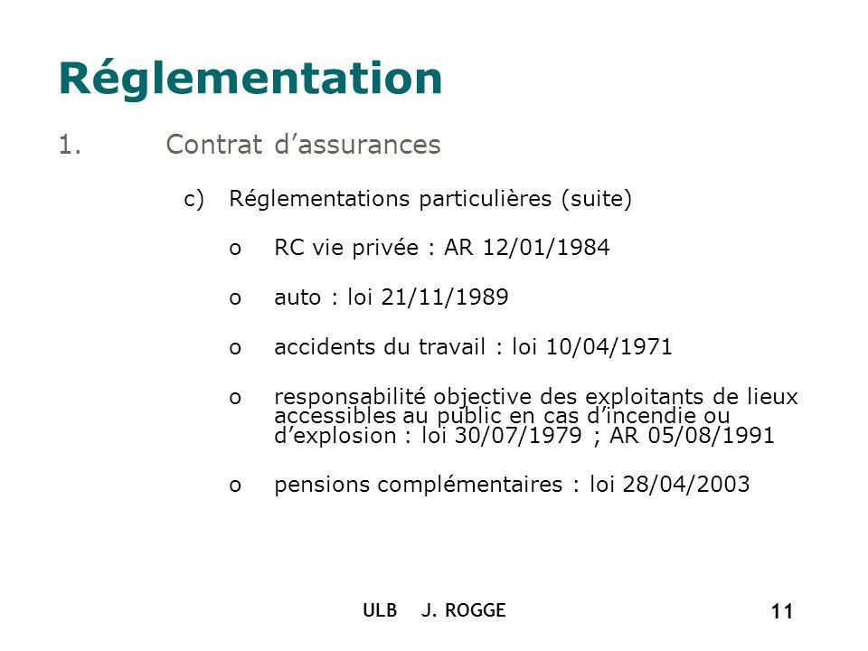 ULB J. ROGGE 11 Réglementation 1.Contrat dassurances c)Réglementations particulières (suite) oRC vie privée : AR 12/01/1984 oauto : loi 21/11/1989 oac