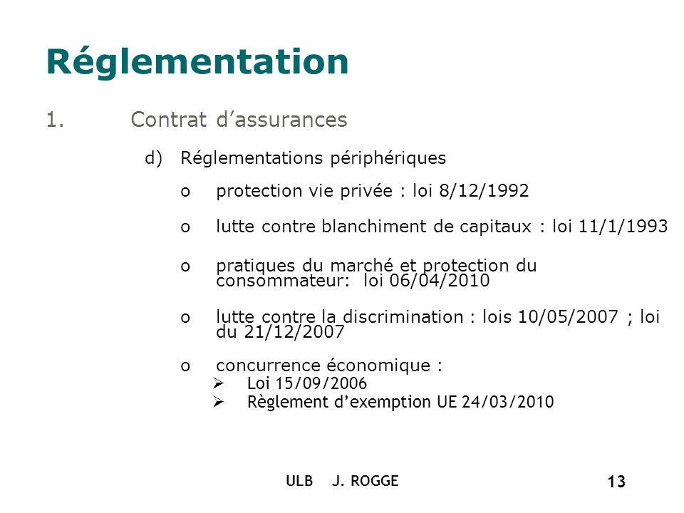 ULB J. ROGGE 13 Réglementation 1.Contrat dassurances d)Réglementations périphériques oprotection vie privée : loi 8/12/1992 olutte contre blanchiment