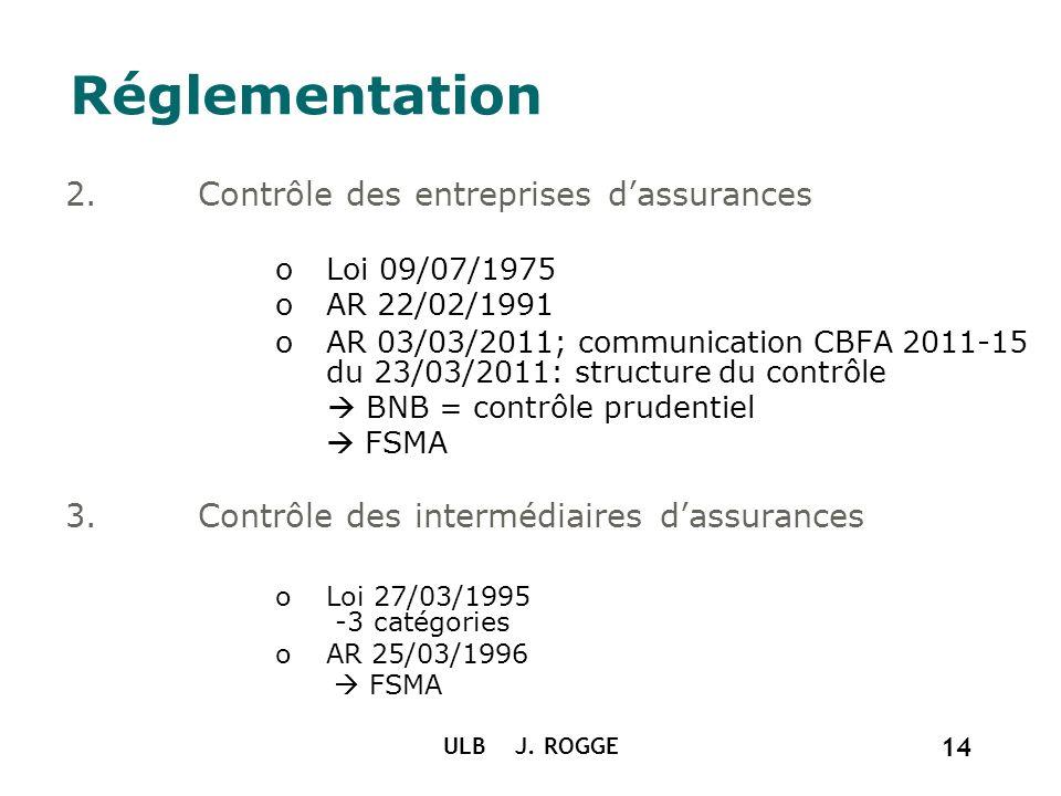 ULB J. ROGGE 14 Réglementation 2.Contrôle des entreprises dassurances oLoi 09/07/1975 oAR 22/02/1991 oAR 03/03/2011; communication CBFA 2011-15 du 23/