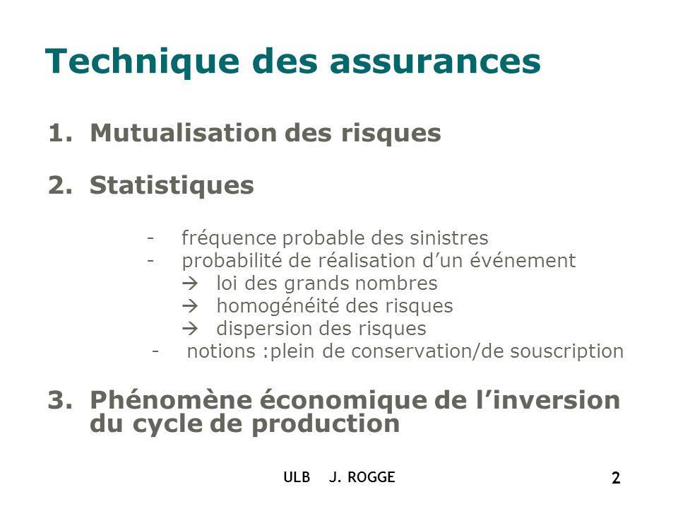 ULB J. ROGGE 2 Technique des assurances 1.Mutualisation des risques 2.Statistiques -fréquence probable des sinistres -probabilité de réalisation dun é