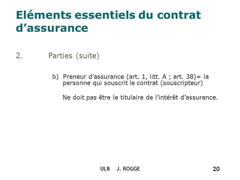 ULB J. ROGGE 20 Eléments essentiels du contrat dassurance 2. Parties (suite) b) Preneur dassurance (art. 1, litt. A ; art. 38)= la personne qui souscr