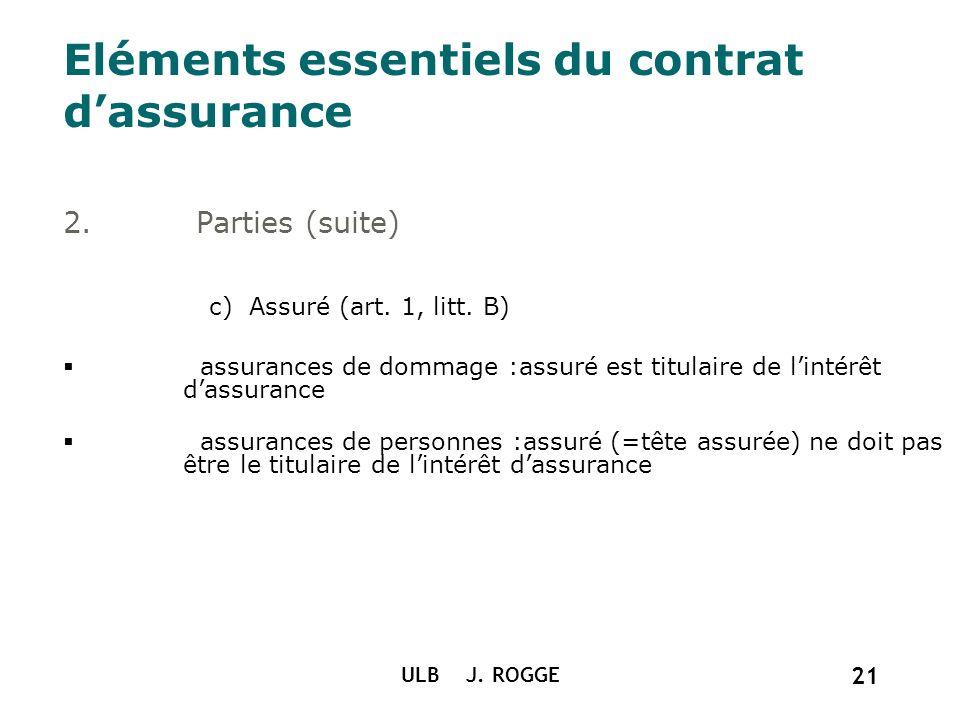ULB J. ROGGE 21 Eléments essentiels du contrat dassurance 2. Parties (suite) c) Assuré (art. 1, litt. B) assurances de dommage :assuré est titulaire d