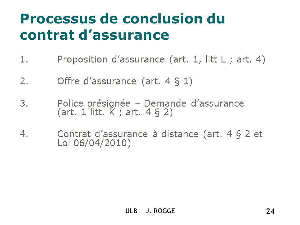 ULB J. ROGGE 24 1.Proposition dassurance (art. 1, litt L ; art. 4) 2.Offre dassurance (art. 4 § 1) 3.Police présignée – Demande dassurance (art. 1 lit