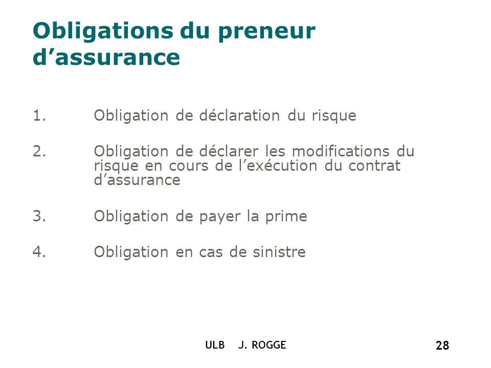 ULB J. ROGGE 28 Obligations du preneur dassurance 1.Obligation de déclaration du risque 2.Obligation de déclarer les modifications du risque en cours