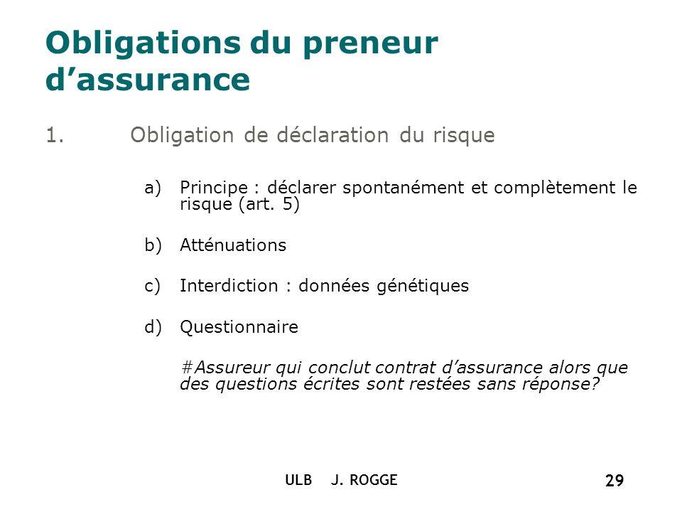 ULB J. ROGGE 29 Obligations du preneur dassurance 1.Obligation de déclaration du risque a)Principe : déclarer spontanément et complètement le risque (