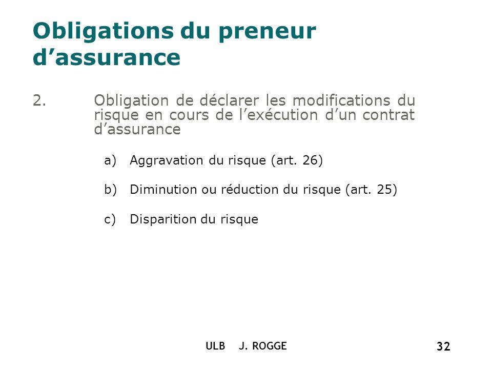 ULB J. ROGGE 32 Obligations du preneur dassurance 2.Obligation de déclarer les modifications du risque en cours de lexécution dun contrat dassurance a