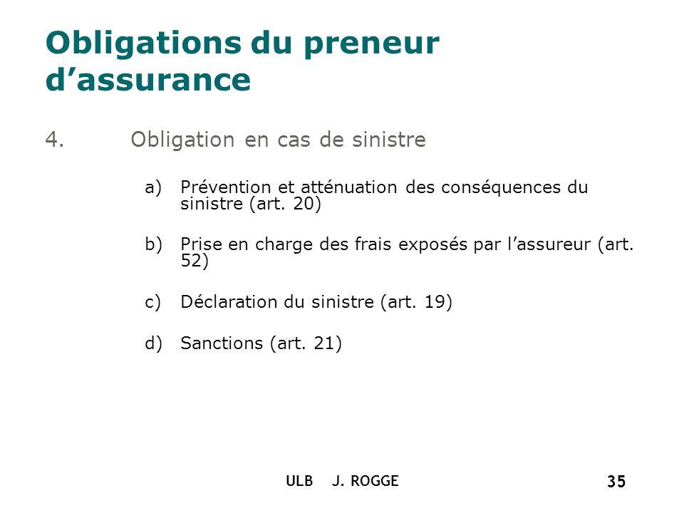 ULB J. ROGGE 35 Obligations du preneur dassurance 4.Obligation en cas de sinistre a)Prévention et atténuation des conséquences du sinistre (art. 20) b