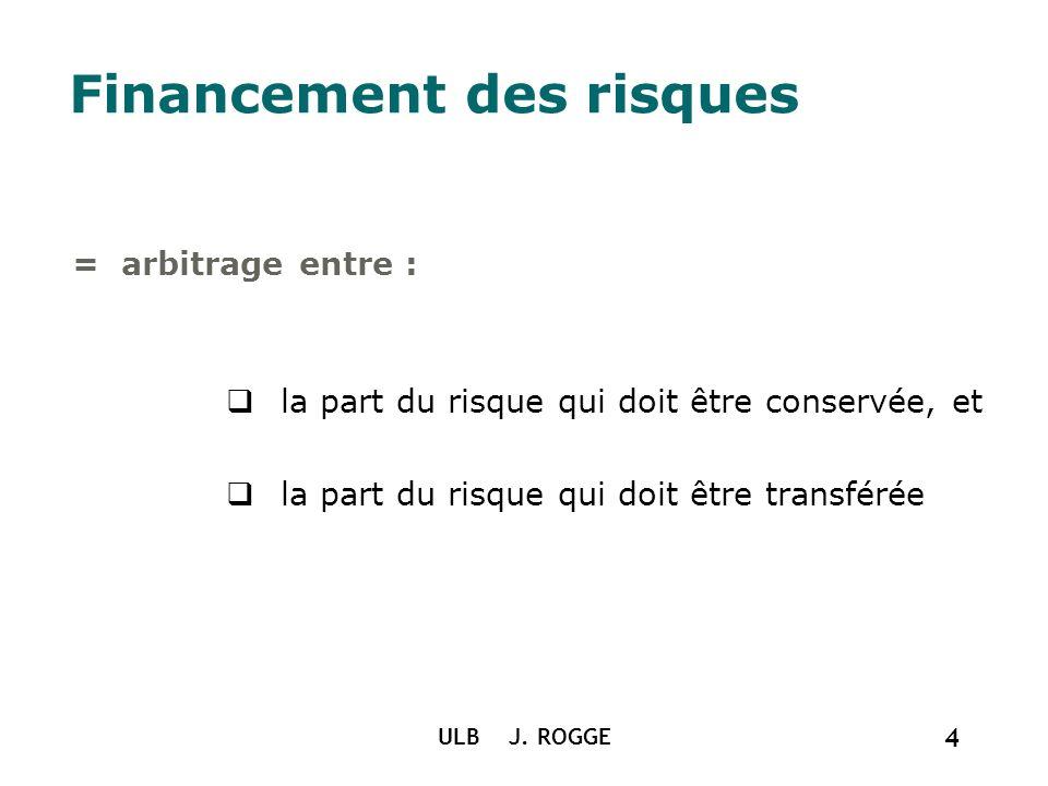 ULB J. ROGGE 4 Financement des risques = arbitrage entre : la part du risque qui doit être conservée, et la part du risque qui doit être transférée