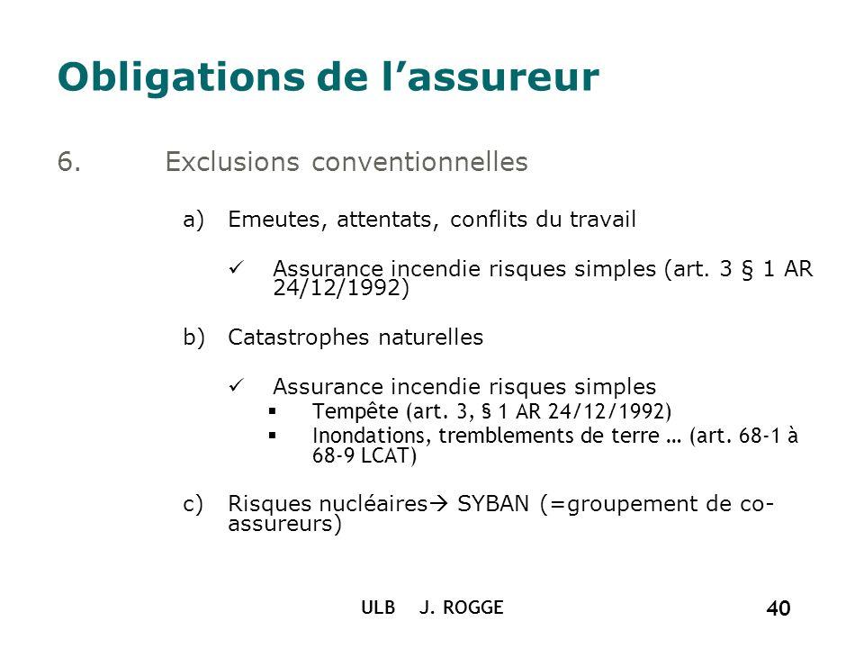 ULB J. ROGGE 40 Obligations de lassureur 6.Exclusions conventionnelles a)Emeutes, attentats, conflits du travail Assurance incendie risques simples (a