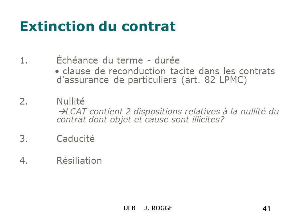 ULB J. ROGGE 41 Extinction du contrat 1.Échéance du terme - durée clause de reconduction tacite dans les contrats dassurance de particuliers (art. 82