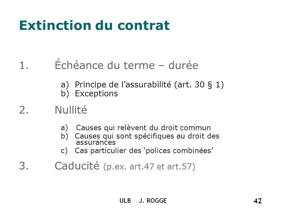 ULB J. ROGGE 42 Extinction du contrat 1.Échéance du terme – durée a)Principe de lassurabilité (art. 30 § 1) b)Exceptions 2.Nullité a) Causes qui relèv