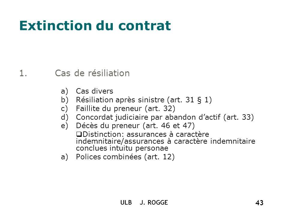 ULB J. ROGGE 43 Extinction du contrat 1.Cas de résiliation a)Cas divers b)Résiliation après sinistre (art. 31 § 1) c)Faillite du preneur (art. 32) d)C