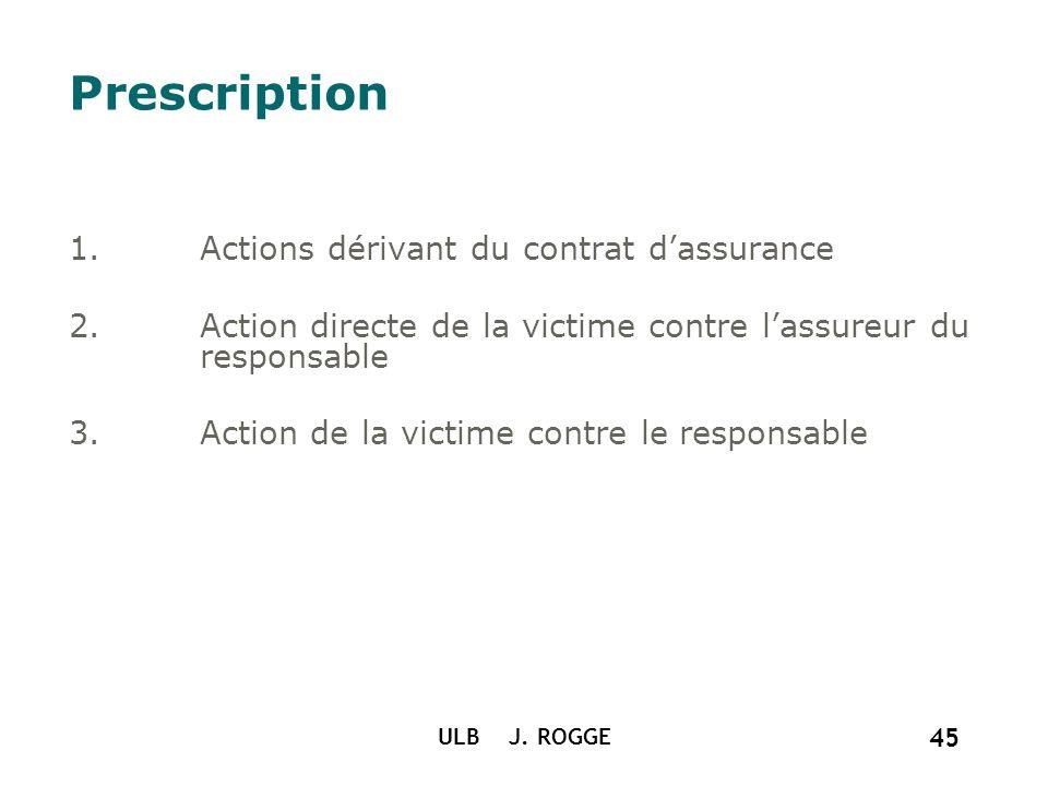 ULB J. ROGGE 45 Prescription 1.Actions dérivant du contrat dassurance 2.Action directe de la victime contre lassureur du responsable 3.Action de la vi