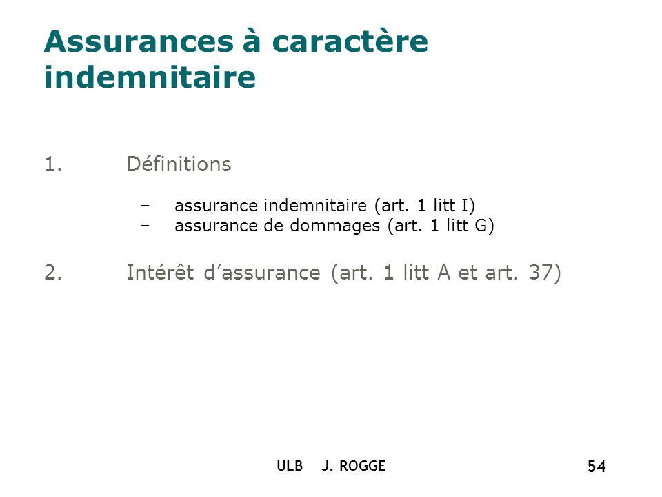 ULB J. ROGGE 54 Assurances à caractère indemnitaire 1.Définitions –assurance indemnitaire (art. 1 litt I) –assurance de dommages (art. 1 litt G) 2.Int