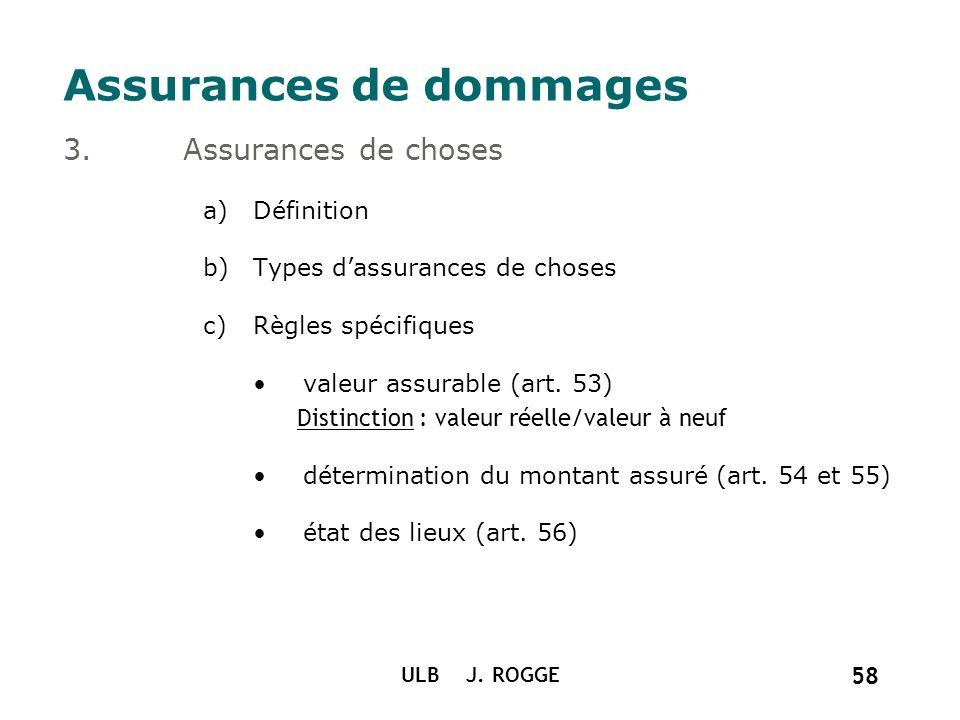 ULB J. ROGGE 58 Assurances de dommages 3.Assurances de choses a)Définition b)Types dassurances de choses c)Règles spécifiques valeur assurable (art. 5