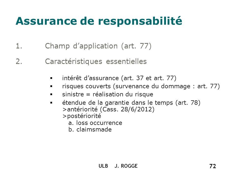 ULB J. ROGGE 72 Assurance de responsabilité 1.Champ dapplication (art. 77) 2.Caractéristiques essentielles intérêt dassurance (art. 37 et art. 77) ris