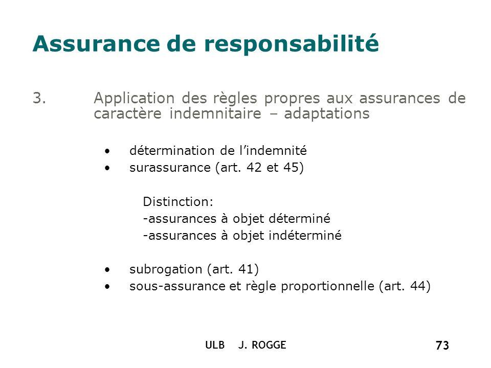 ULB J. ROGGE 73 Assurance de responsabilité 3.Application des règles propres aux assurances de caractère indemnitaire – adaptations détermination de l