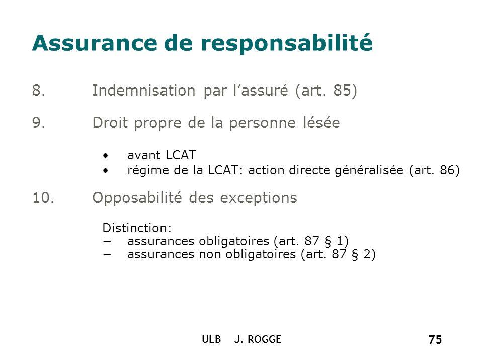 ULB J. ROGGE 75 Assurance de responsabilité 8.Indemnisation par lassuré (art. 85) 9.Droit propre de la personne lésée avant LCAT régime de la LCAT: ac