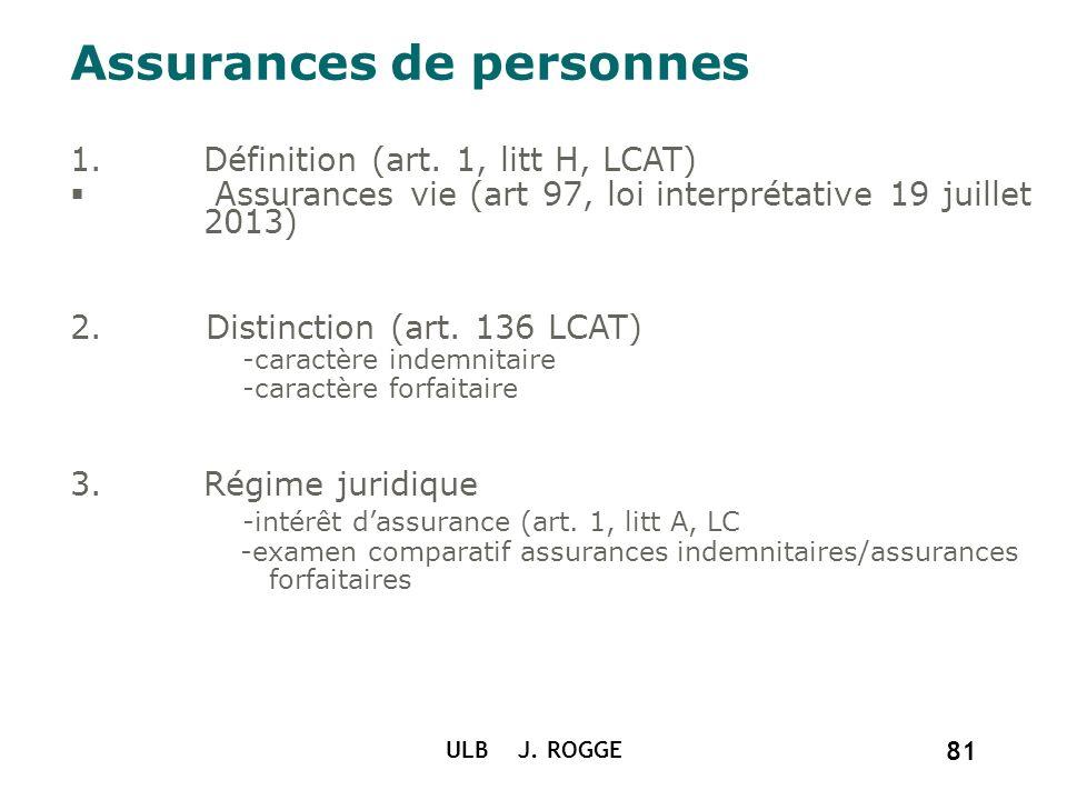 ULB J. ROGGE 81 Assurances de personnes 1.Définition (art. 1, litt H, LCAT) Assurances vie (art 97, loi interprétative 19 juillet 2013) 2. Distinction