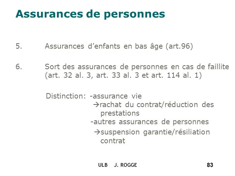 Assurances de personnes 5.Assurances denfants en bas âge (art.96) 6.Sort des assurances de personnes en cas de faillite (art. 32 al. 3, art. 33 al. 3