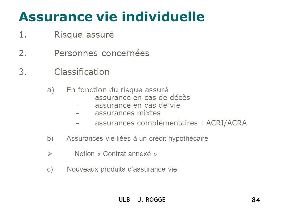 ULB J. ROGGE 84 Assurance vie individuelle 1.Risque assuré 2.Personnes concernées 3.Classification a)En fonction du risque assuré assurance en cas de