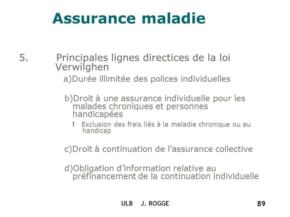 Assurance maladie 5. Principales lignes directices de la loi Verwilghen a)Durée illimitée des polices individuelles b)Droit à une assurance individuel
