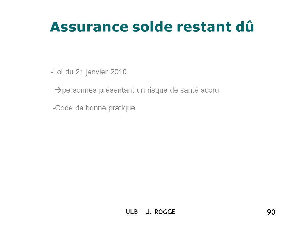ULB J. ROGGE 90 Assurance solde restant dû -Loi du 21 janvier 2010 personnes présentant un risque de santé accru -Code de bonne pratique