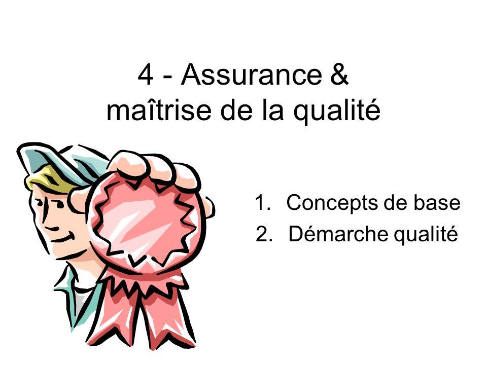 4 - Assurance & maîtrise de la qualité 1.Concepts de base 2.Démarche qualité