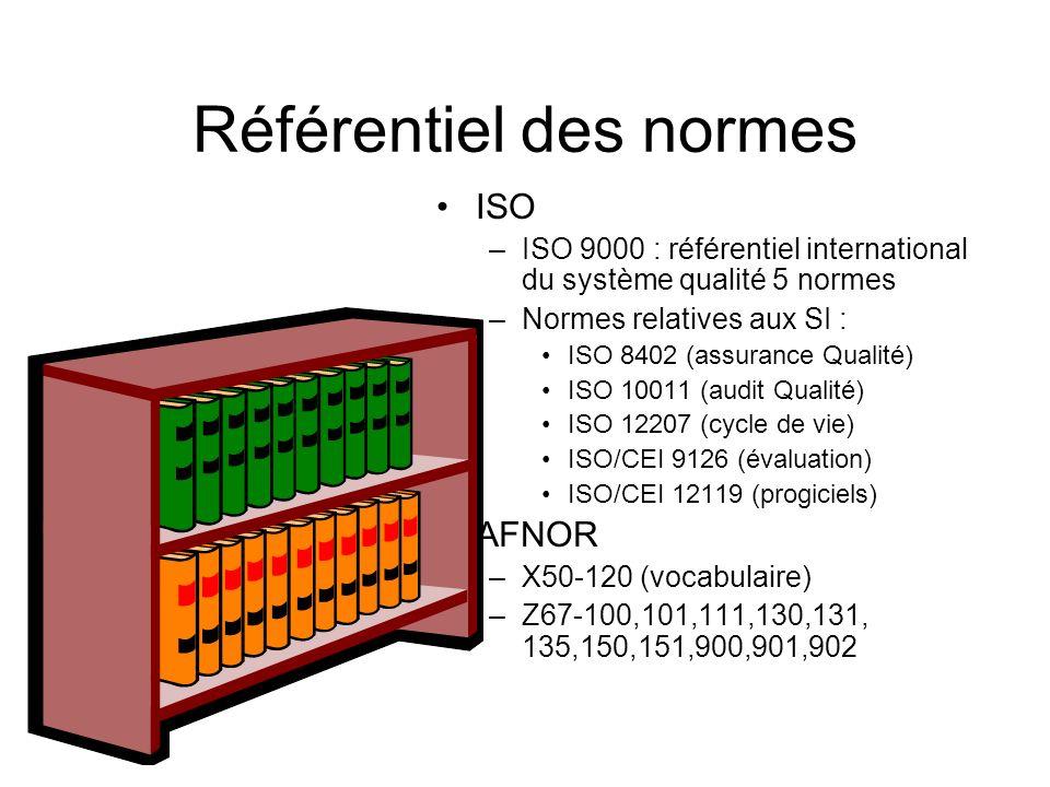 Référentiel des normes ISO –ISO 9000 : référentiel international du système qualité 5 normes –Normes relatives aux SI : ISO 8402 (assurance Qualité) I