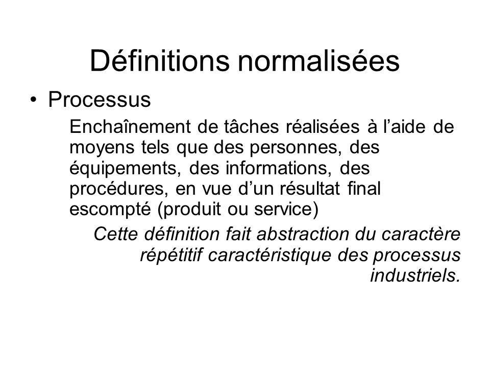 Définitions normalisées Processus Enchaînement de tâches réalisées à laide de moyens tels que des personnes, des équipements, des informations, des pr