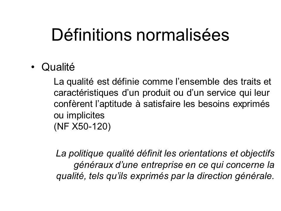 Définitions normalisées Qualité La qualité est définie comme lensemble des traits et caractéristiques dun produit ou dun service qui leur confèrent la