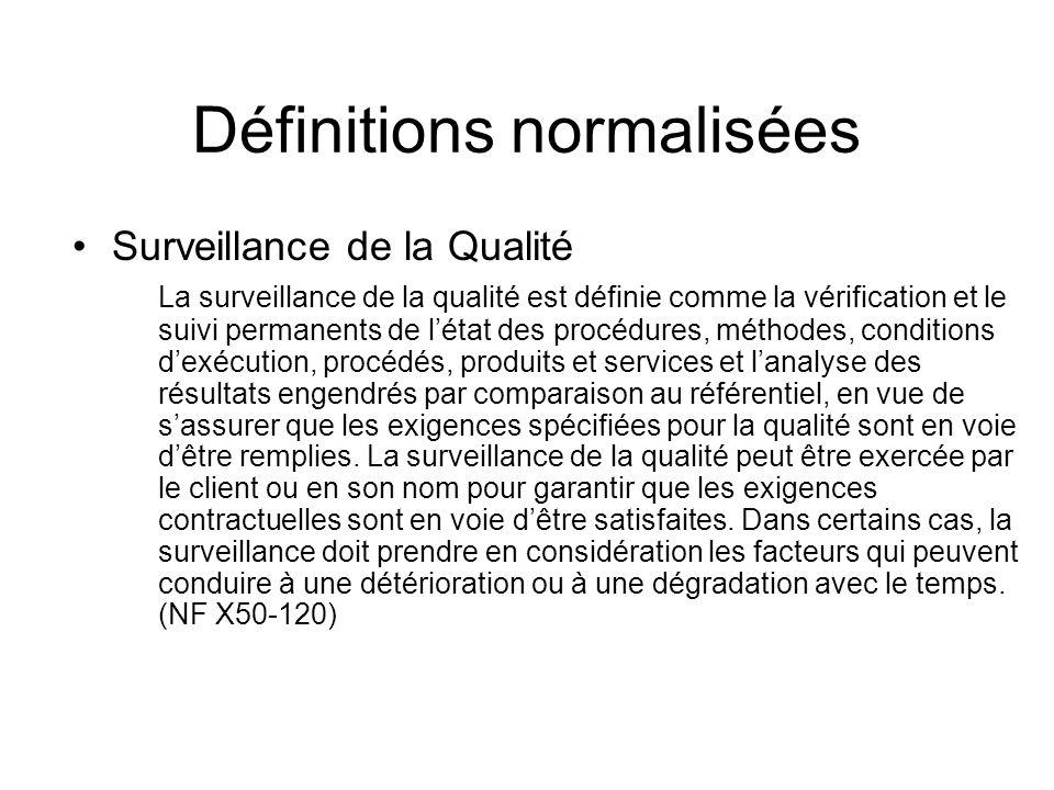 Définitions normalisées Surveillance de la Qualité La surveillance de la qualité est définie comme la vérification et le suivi permanents de létat des