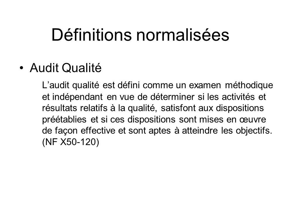 Définitions normalisées Audit Qualité Laudit qualité est défini comme un examen méthodique et indépendant en vue de déterminer si les activités et rés