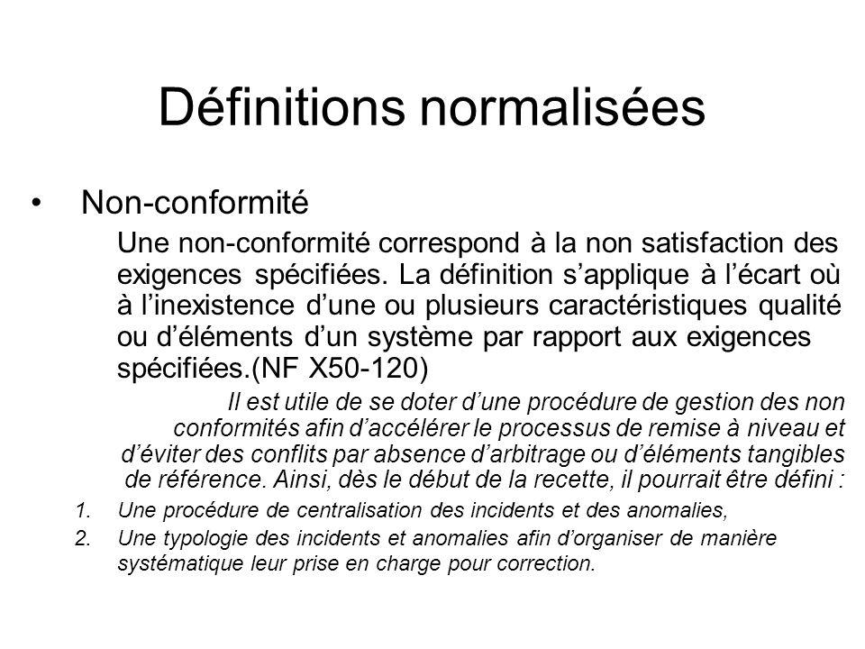 Définitions normalisées Non-conformité Une non-conformité correspond à la non satisfaction des exigences spécifiées. La définition sapplique à lécart