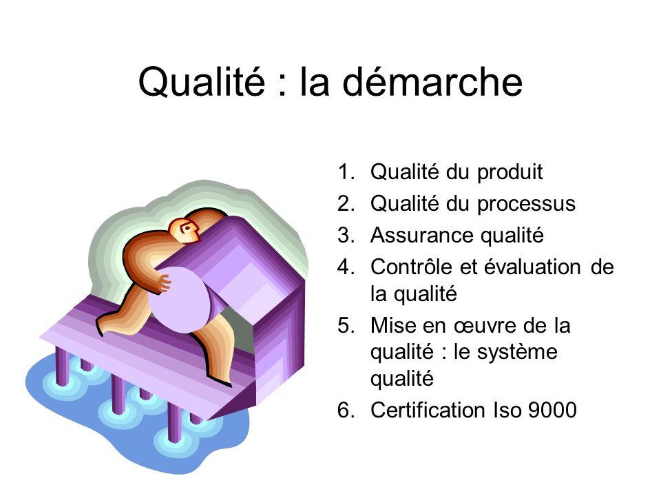 Qualité : la démarche 1.Qualité du produit 2.Qualité du processus 3.Assurance qualité 4.Contrôle et évaluation de la qualité 5.Mise en œuvre de la qua