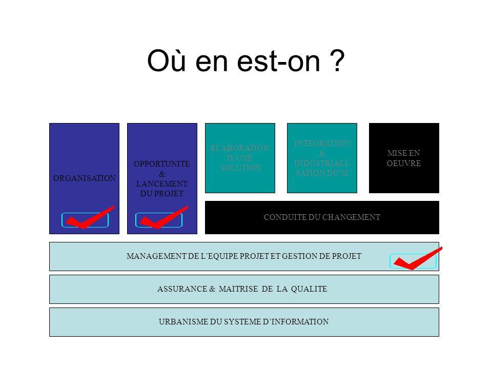Les méthodes dévaluation Les méthodes qualitatives : –Les revues, –Les audits, –Les tests.